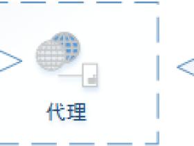 nginx学习篇:location模块和反向代理配置