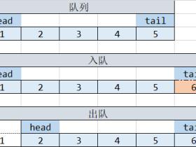 数据结构之队列:队列的实现