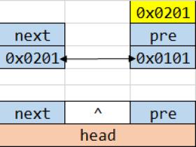 数据结构之列表:双向链表的实现