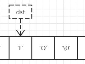 实现函数strcpy/memcpy/memmove