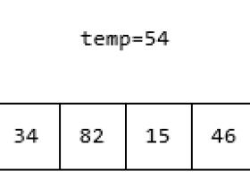 排序算法六:快速排序