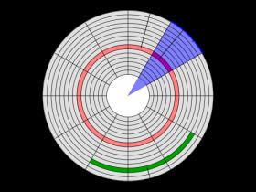 磁盘的基本知识:磁道、柱面和扇区