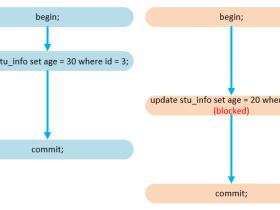 MySQL中的行锁、两阶段锁协议以及死锁