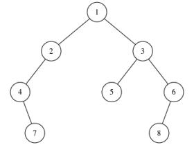《剑指offer》面试题7:重建二叉树
