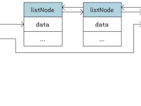 redis源码分析:链表实现