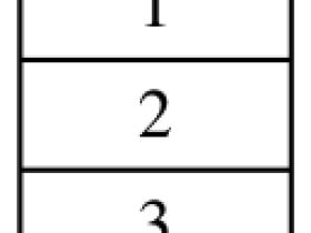 graphviz画数组或组合结构