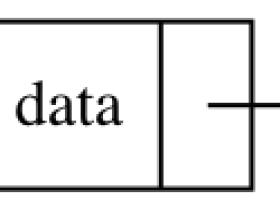 graphviz设置分辨率