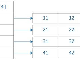 如何在c语言中动态分配二维数组