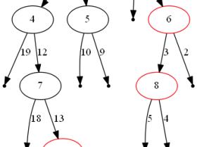 [leetcode]199-二叉树的右视图