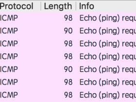 如何通过原始套接字修改IP数据包头