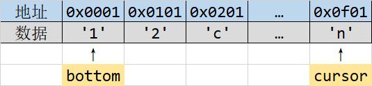 数据结构之栈(三):顺序栈实现