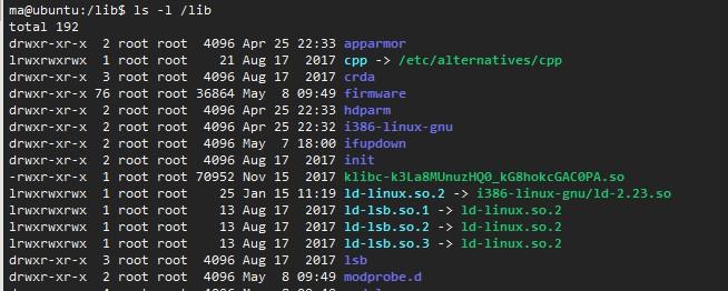 Linux c中静态库和动态库的使用方法