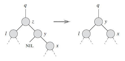 数据结构之二叉搜索树