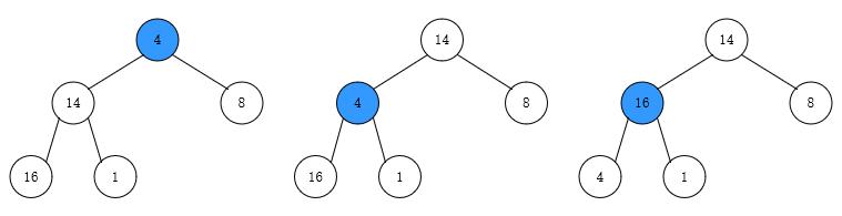 数据结构之堆