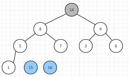 排序算法五:堆排序