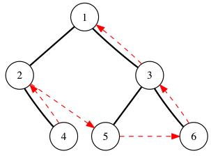 二叉树的后序遍历