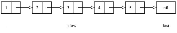 《剑指offer》面试题22:链表中的倒数第k个节点
