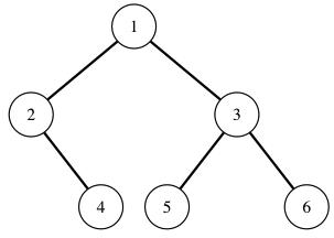 《剑指offer》面试题8:二叉树的下一个节点