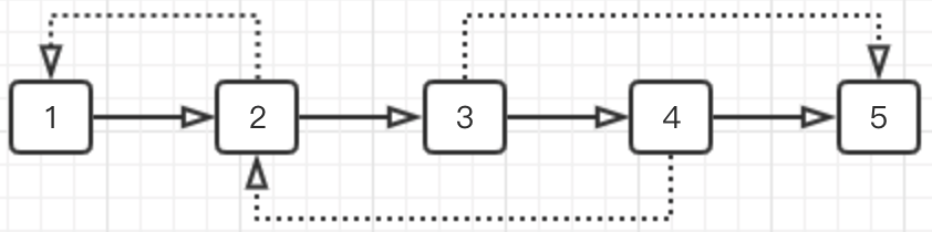 《剑指offer》面试题35:复杂链表的复制